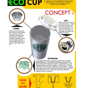 the ECOCUP