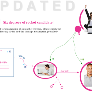 Six degrees of rocket candidate