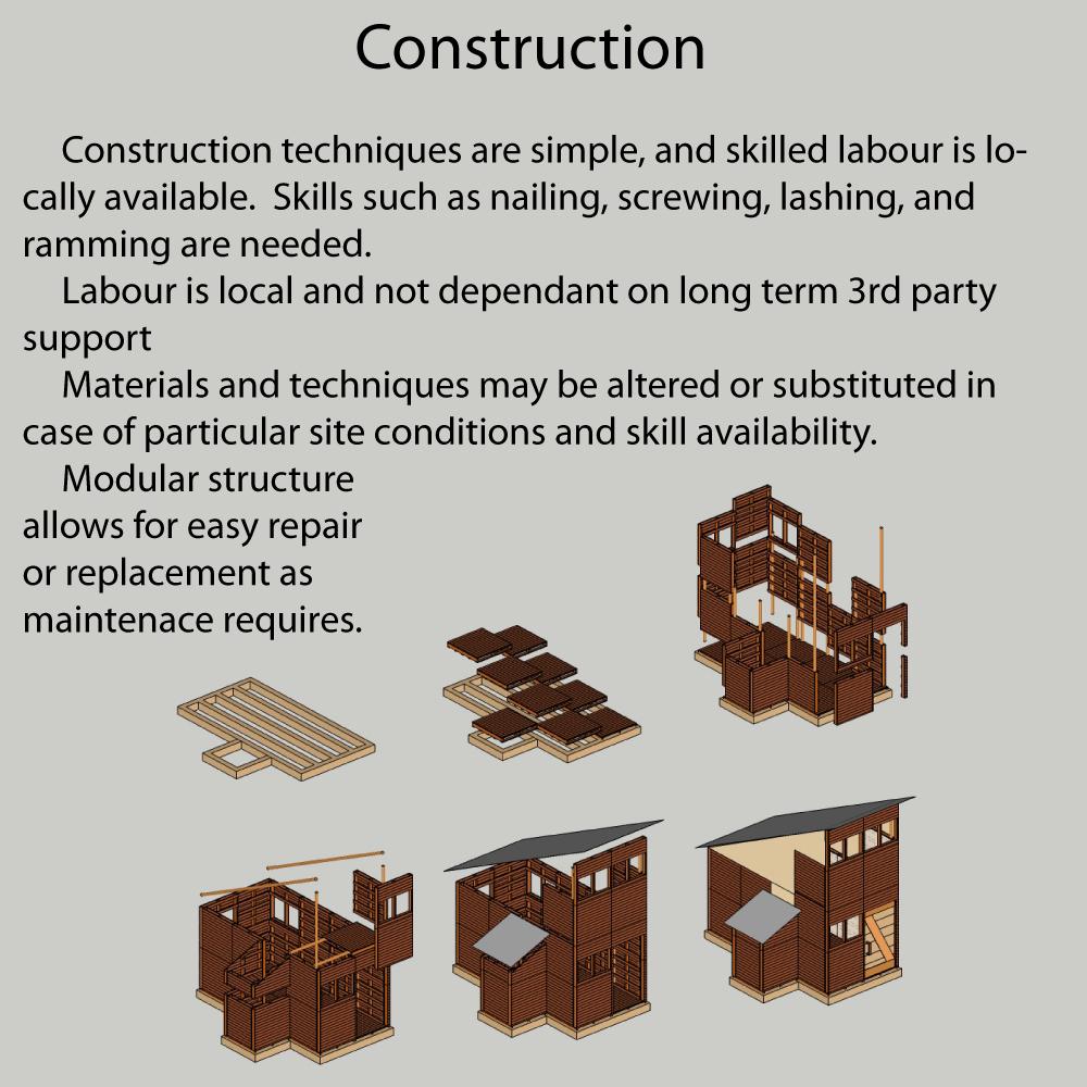 4 construction bigger