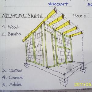 MimbreCrete Panel