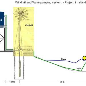 wave pump combine with wind pump