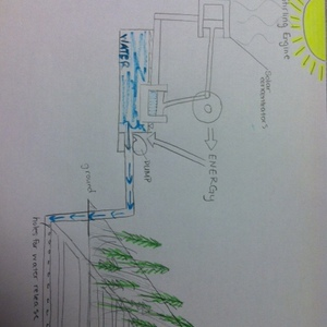 SUBSURFACE DRIP IRRIGATION WITH STIRLING ENGINE