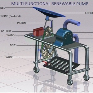 MULTI-FUNCTIONAL RENEWABLE PUMP