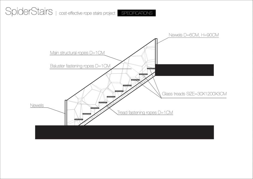 stair newel diagram