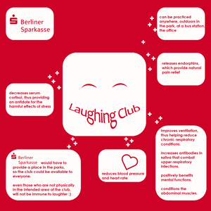 Berliner Sparkasse Laughing Club