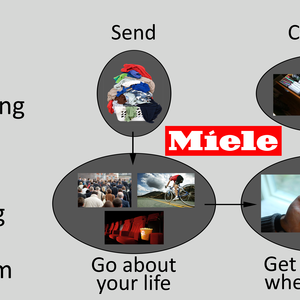 Miele SWADS - Self Washing and Drying System