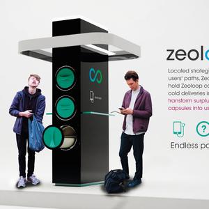 Zeoloop